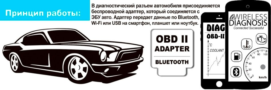 Принцип работы OBD2 Bluetooth адаптера