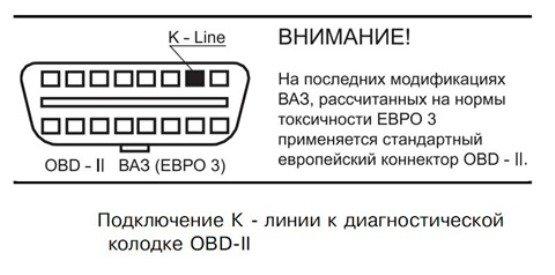 OBD2 на ВАЗ ЕВРО-3