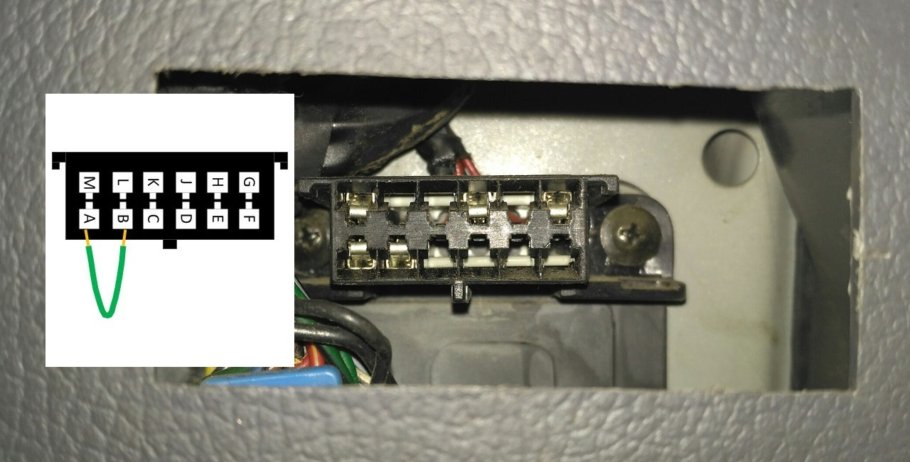 Диагностика при помощи приборной панели