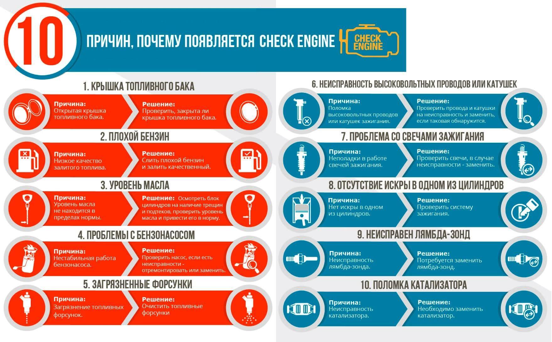 10 причины появления CHECK ENGINE