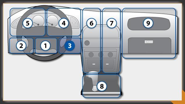 Расположение колодки для диагностики ВАЗ 2110